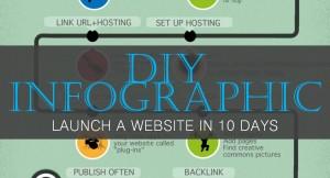 launch a website