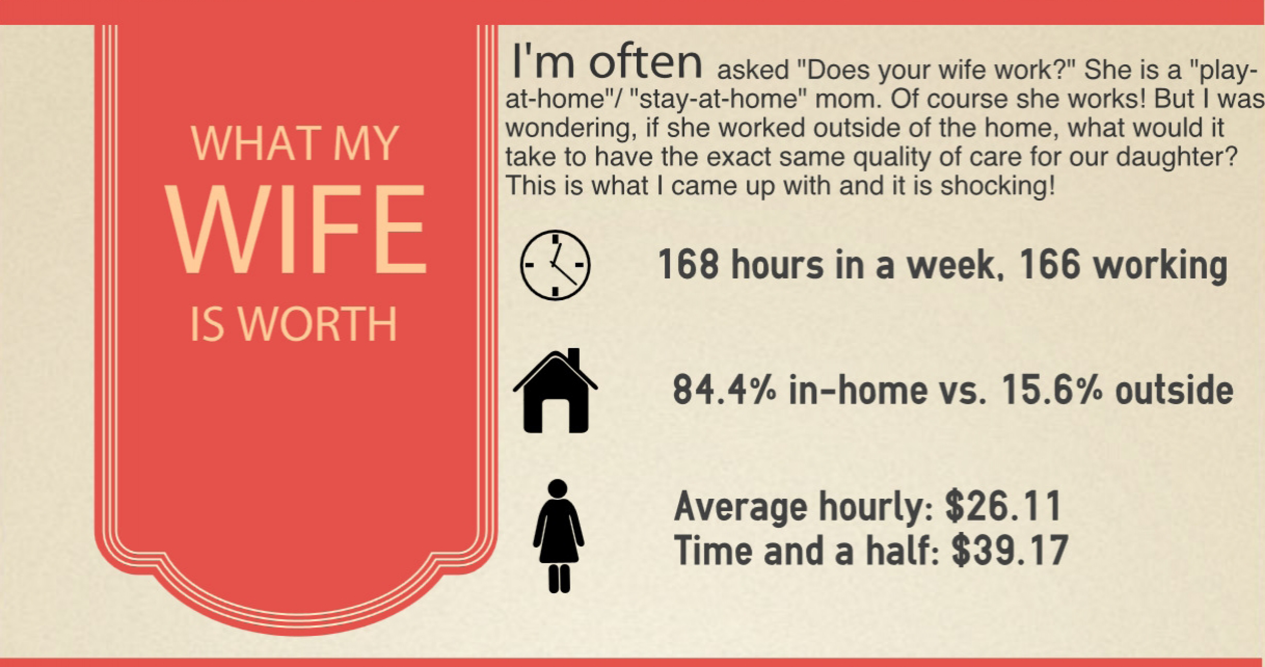 What my wife is worth | An infographic about stay-at-home moms - How ...