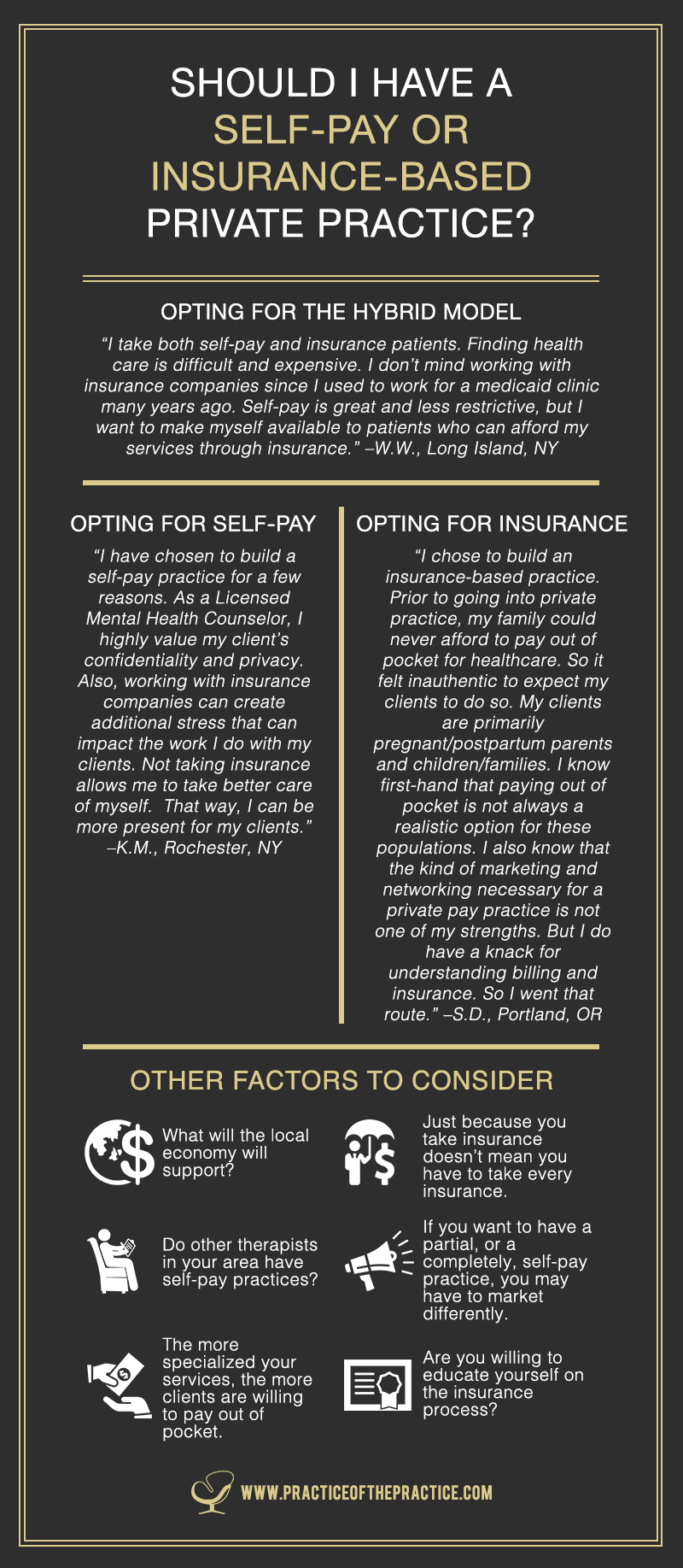Should I Have A Self Pay Or Insurance Based Private Practice How