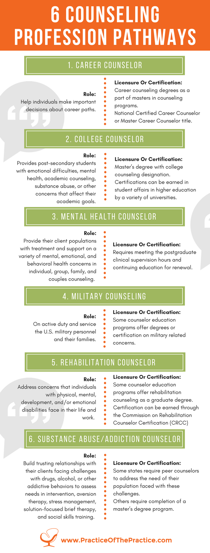 Counseling Profession Pathways Begin Change Or Refresh Your