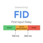Image representing Google Core Web Vitals Update | First Input Delay
