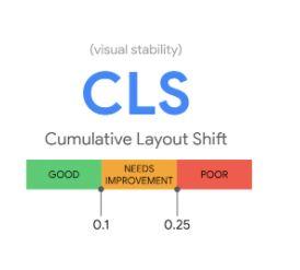 Image representing Google 2021 Core Web Vitals Update | Cumulative Layout Shift